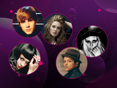 Voting Is Open for the 2011 MTV EMA!